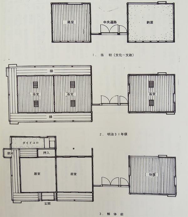 長屋門の変遷図(『井口家の長屋門』より)